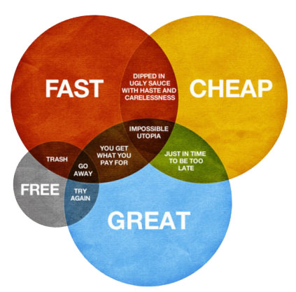 How much should you pay a web designer
